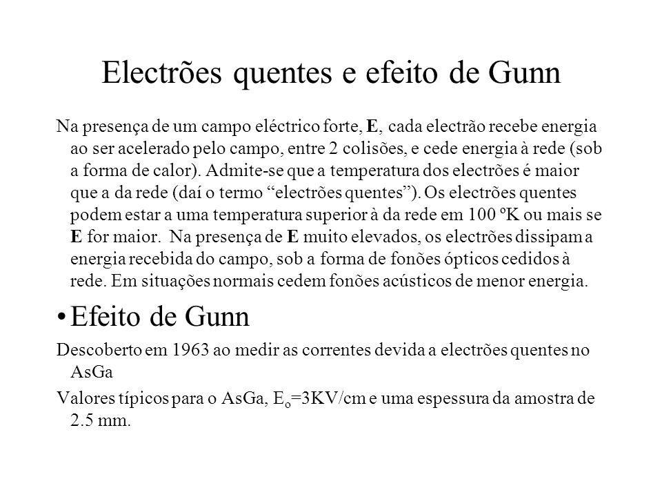 Electrões quentes e efeito de Gunn Na presença de um campo eléctrico forte, E, cada electrão recebe energia ao ser acelerado pelo campo, entre 2 colis