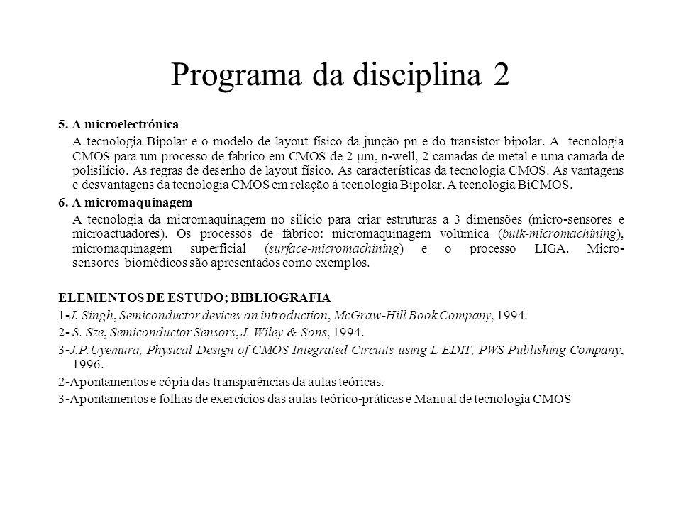 Programa da disciplina 2 5. A microelectrónica A tecnologia Bipolar e o modelo de layout físico da junção pn e do transistor bipolar. A tecnologia CMO