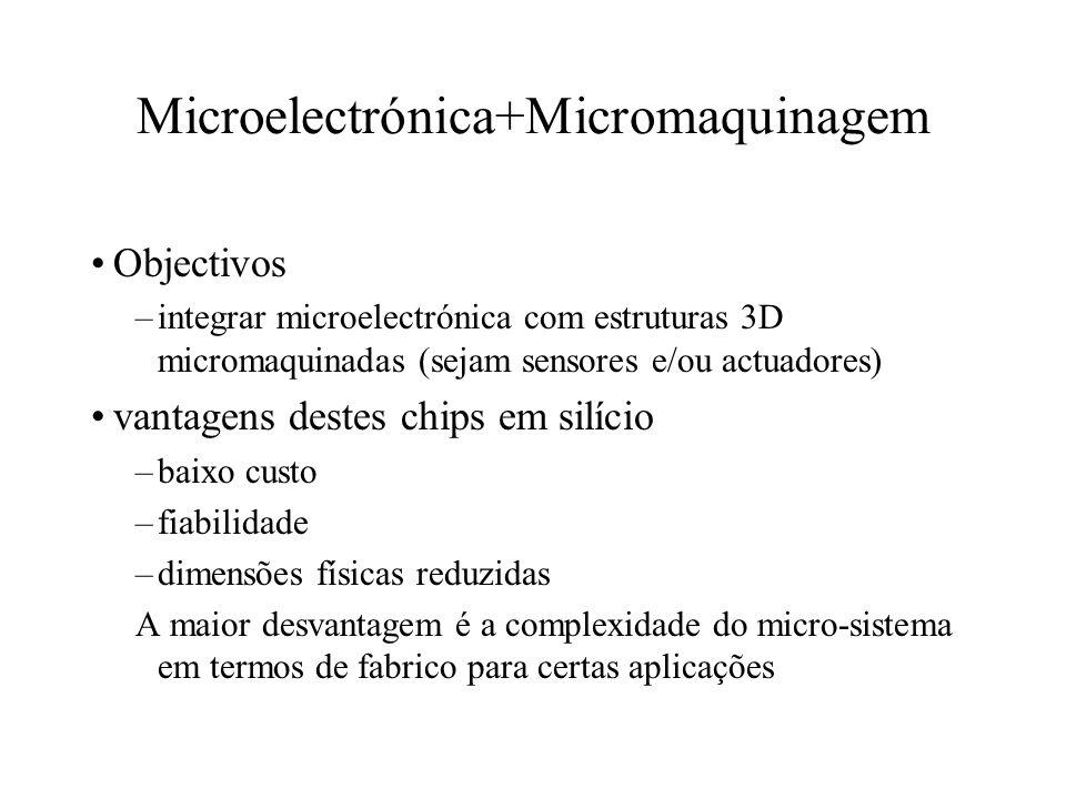 Microelectrónica+Micromaquinagem Objectivos –integrar microelectrónica com estruturas 3D micromaquinadas (sejam sensores e/ou actuadores) vantagens de