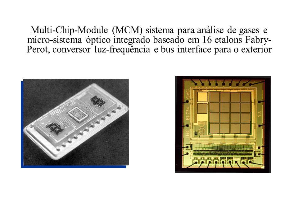 Multi-Chip-Module (MCM) sistema para análise de gases e micro-sistema óptico integrado baseado em 16 etalons Fabry- Perot, conversor luz-frequência e