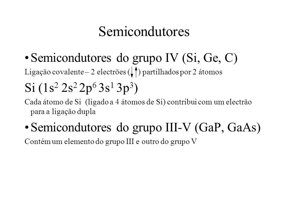 Semicondutores Semicondutores do grupo IV (Si, Ge, C) Ligação covalente – 2 electrões ( ) partilhados por 2 átomos Si (1s 2 2s 2 2p 6 3s 1 3p 3 ) Cada