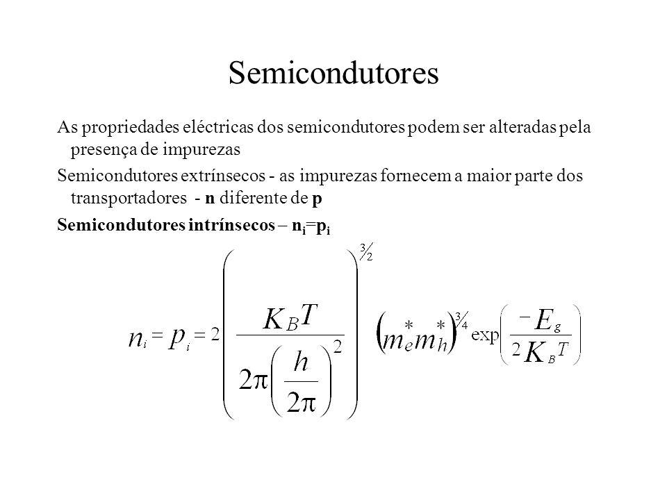 Energia de Fermi semicondutores intrínsecos Aumentando a temperatura, um número cada vez maior de electrões é excitado da Banda de Valência (BV) para a Banda de Condução (BC).