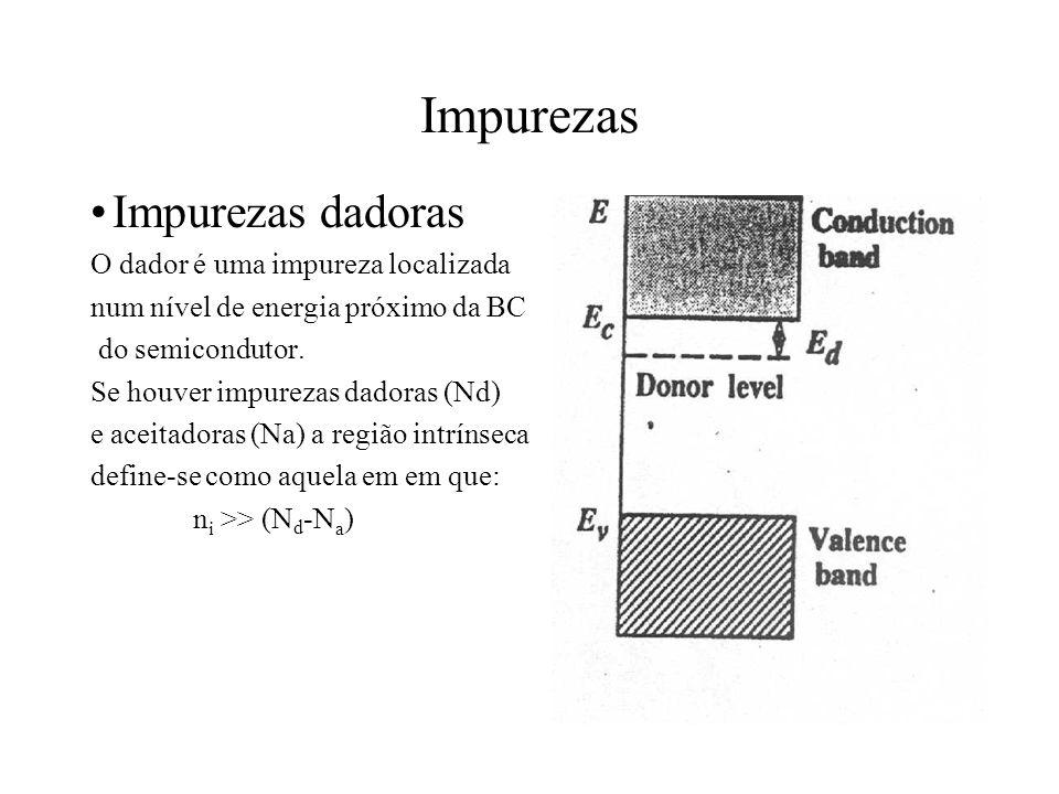 Impurezas Impurezas dadoras O dador é uma impureza localizada num nível de energia próximo da BC do semicondutor. Se houver impurezas dadoras (Nd) e a