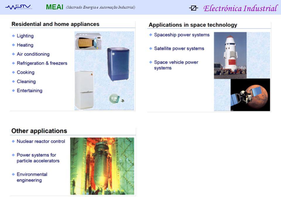 Electrónica Industrial MEAI (Mestrado Energia e Automação Industrial)