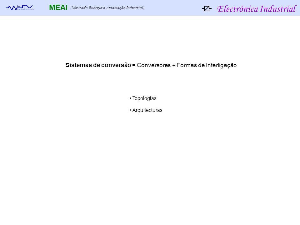 Electrónica Industrial MEAI (Mestrado Energia e Automação Industrial) Sistemas de conversão = Conversores + Formas de Interligação Topologias Arquitec