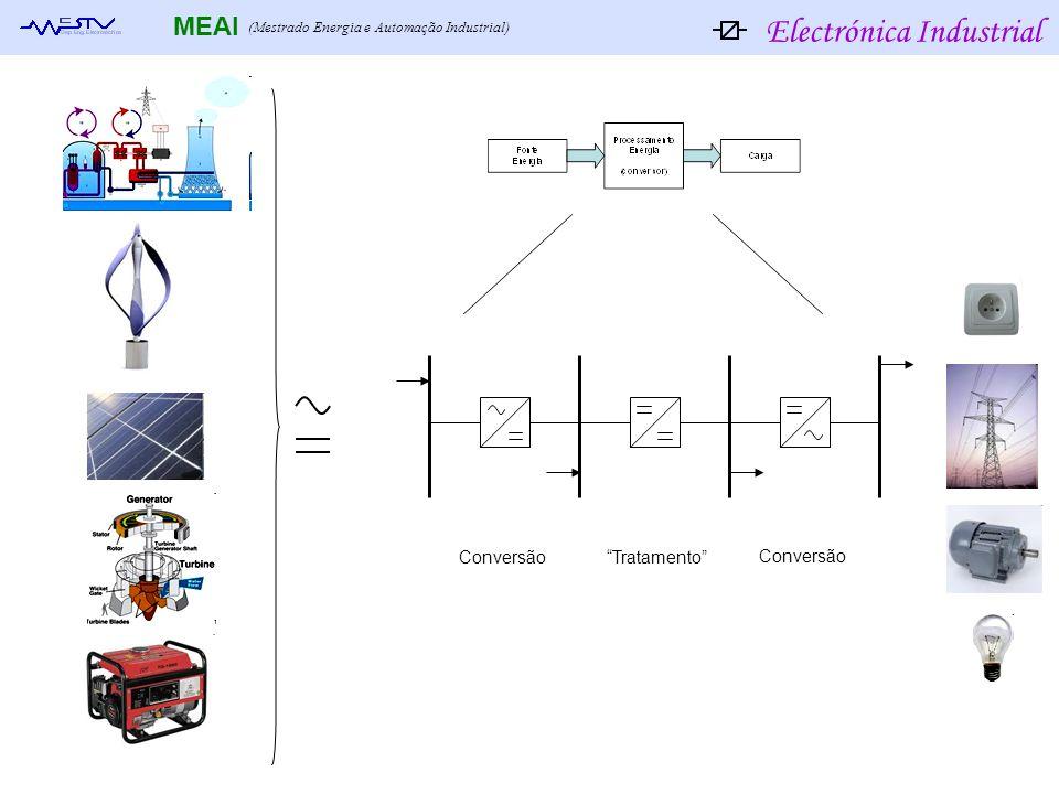 Electrónica Industrial MEAI (Mestrado Energia e Automação Industrial) Conversão Tratamento Conversão