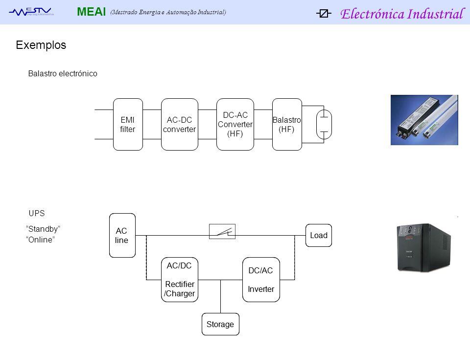 Electrónica Industrial MEAI (Mestrado Energia e Automação Industrial) Balastro electrónico EMI filter AC-DC converter DC-AC Converter (HF) Balastro (H