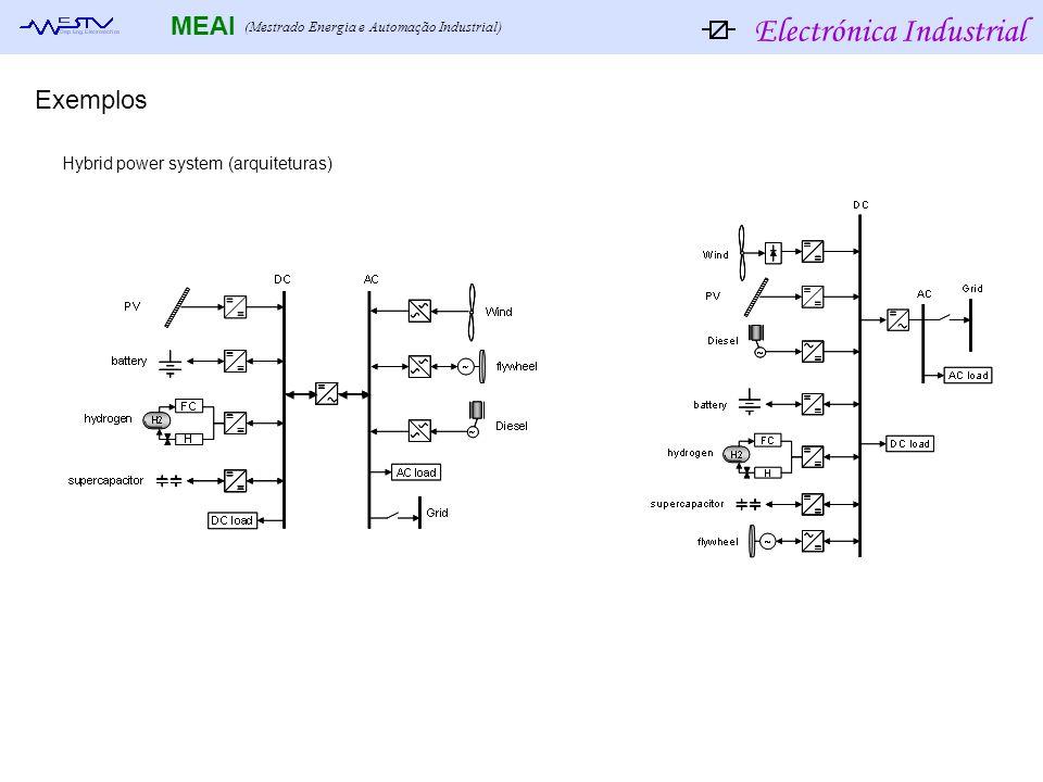 Electrónica Industrial MEAI (Mestrado Energia e Automação Industrial) Hybrid power system (arquiteturas) Exemplos