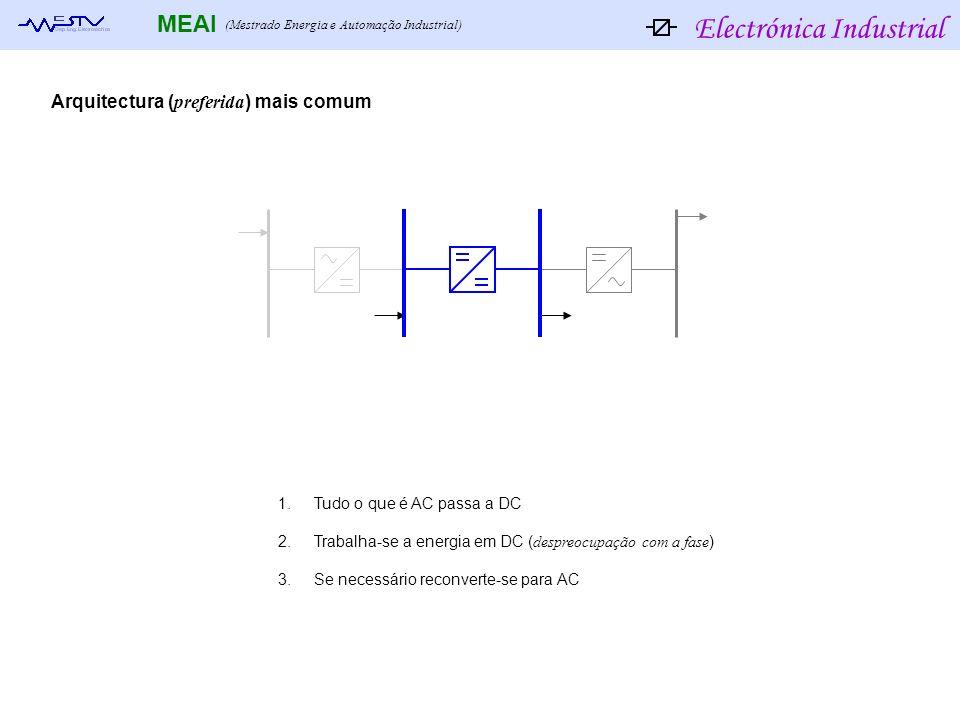 Electrónica Industrial MEAI (Mestrado Energia e Automação Industrial) Arquitectura ( preferida ) mais comum 1.Tudo o que é AC passa a DC 2.Trabalha-se
