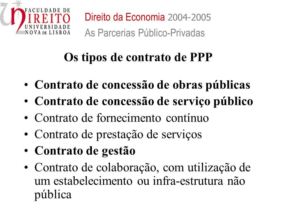Os tipos de contrato de PPP Contrato de concessão de obras públicas Contrato de concessão de serviço público Contrato de fornecimento contínuo Contrat
