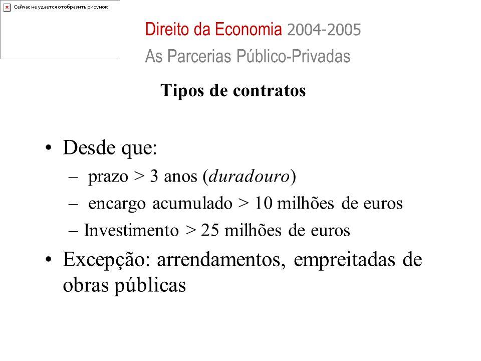 Tipos de contratos Desde que: – prazo > 3 anos (duradouro) – encargo acumulado > 10 milhões de euros –Investimento > 25 milhões de euros Excepção: arr