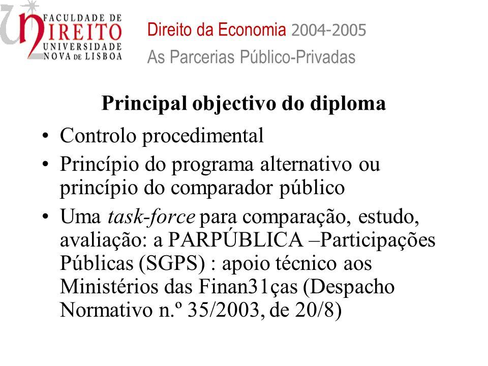 Principal objectivo do diploma Controlo procedimental Princípio do programa alternativo ou princípio do comparador público Uma task-force para compara