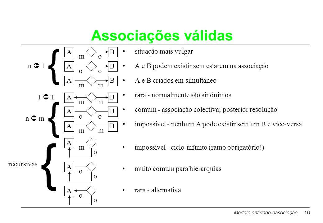 Modelo entidade-associação16 Associações válidas AB AB AB AB AB AB A A A { n 1 1 { n m { recursivas mo oo mm mm oo mm m o o o o o situação mais vulgar