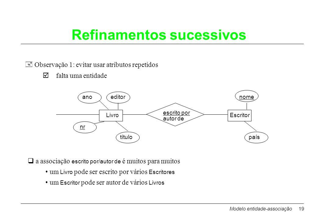 Modelo entidade-associação19 Refinamentos sucessivos Observação 1: evitar usar atributos repetidos falta uma entidade Livro nr editorano título escrit