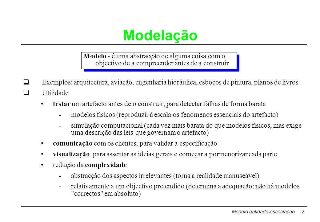 Modelo entidade-associação2 Modelação q Exemplos: arquitectura, aviação, engenharia hidráulica, esboços de pintura, planos de livros q Utilidade testa