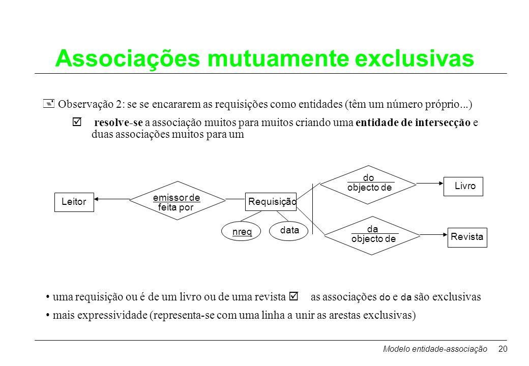 Modelo entidade-associação20 Associações mutuamente exclusivas Observação 2: se se encararem as requisições como entidades (têm um número próprio...)