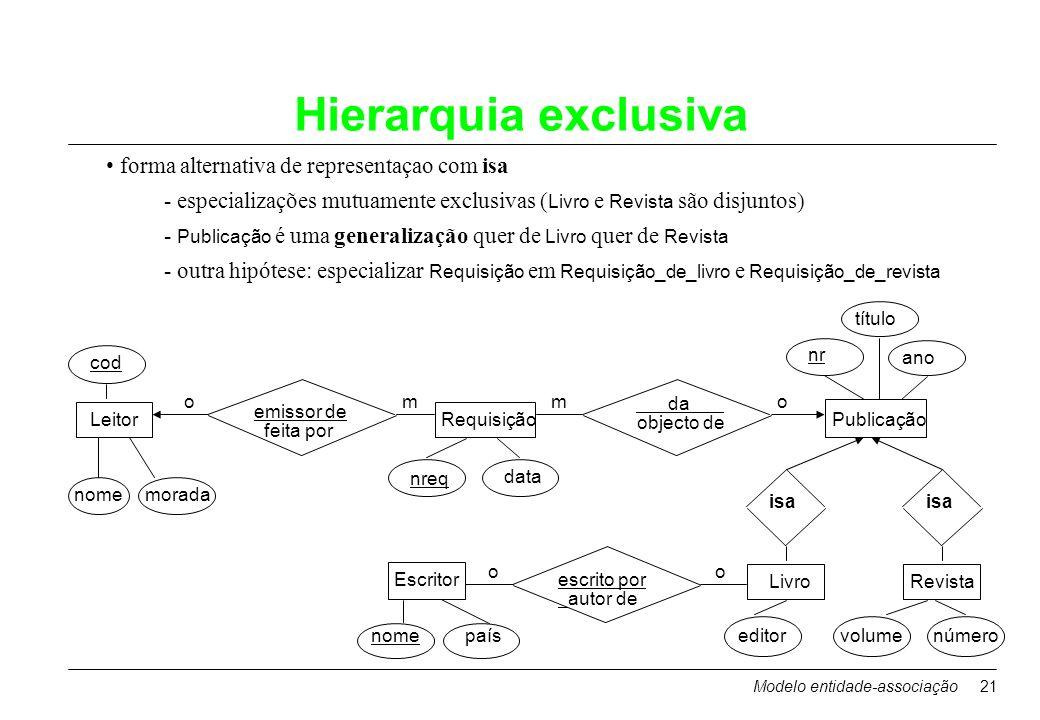 Modelo entidade-associação21 Hierarquia exclusiva forma alternativa de representaçao com isa - especializações mutuamente exclusivas ( Livro e Revista