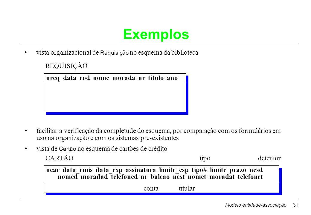 Modelo entidade-associação31 Exemplos vista organizacional de Requisição no esquema da biblioteca nreq data cod nome morada nr título ano REQUISIÇÃO f