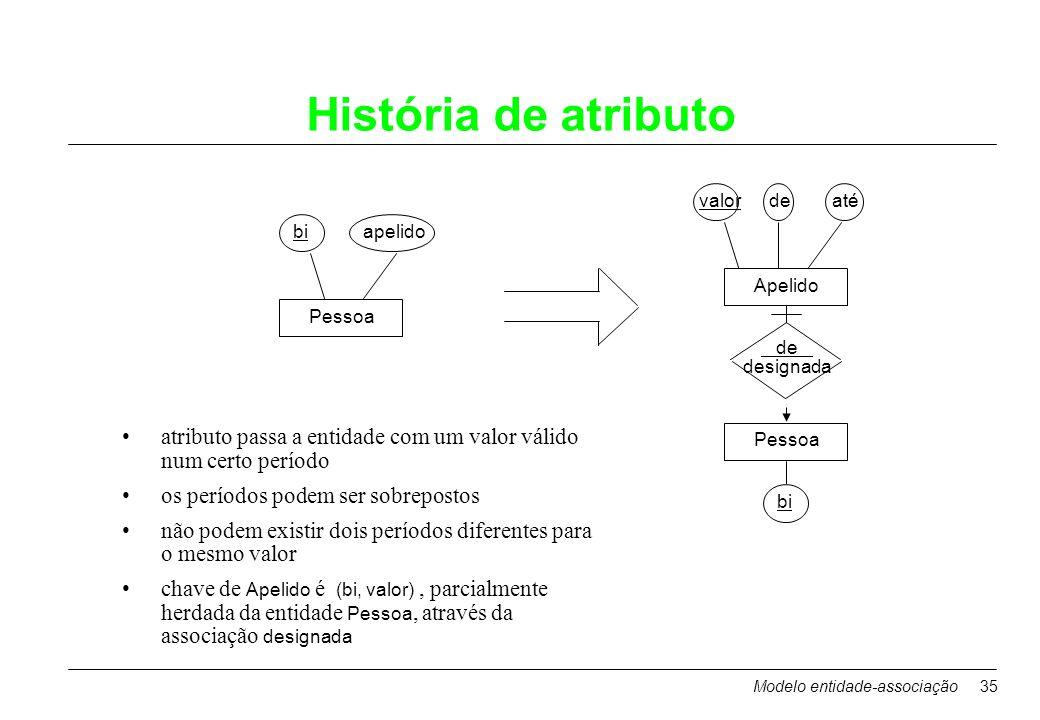 Modelo entidade-associação35 História de atributo Pessoa biapelido Apelido valorde Pessoa bi até de designada atributo passa a entidade com um valor v