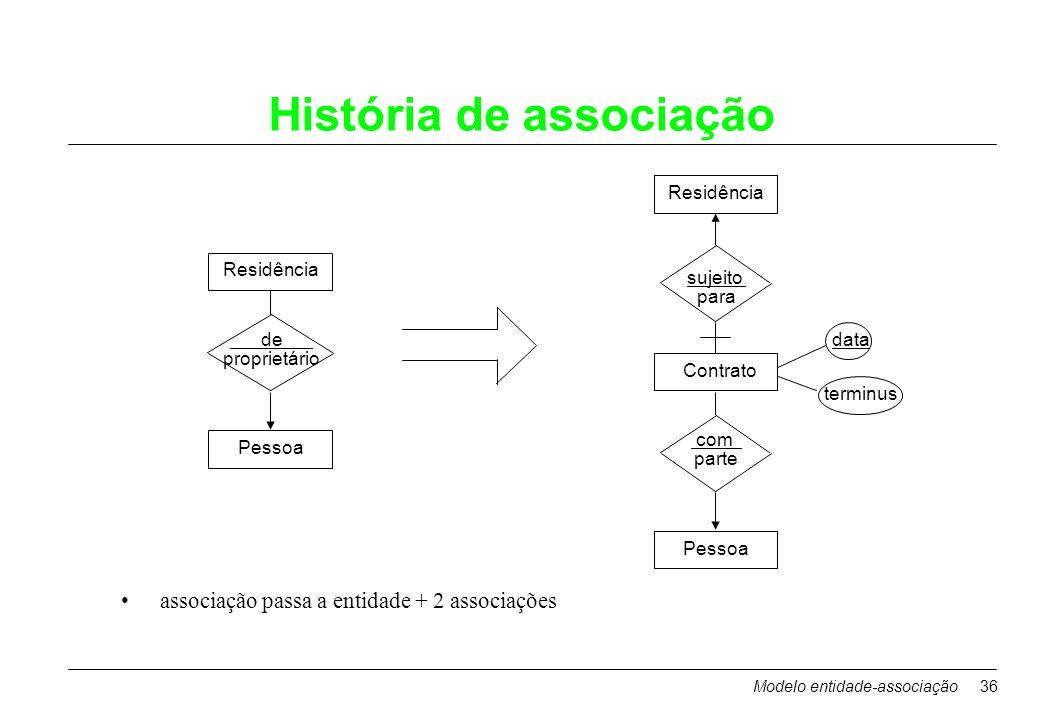 Modelo entidade-associação36 História de associação data Contrato terminus sujeito para associação passa a entidade + 2 associações Residência Pessoa