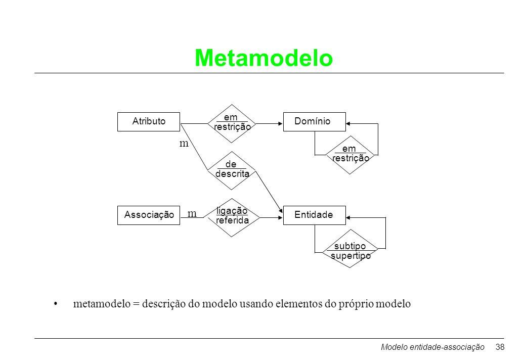 Modelo entidade-associação38 Metamodelo Atributo Entidade Domínio em restrição Associação de descrita ligação referida em restrição subtipo supertipo
