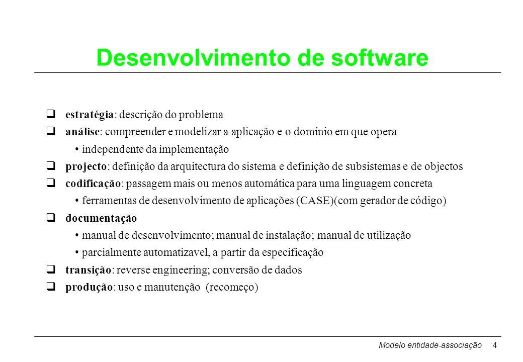 Modelo entidade-associação4 Desenvolvimento de software qestratégia: descrição do problema qanálise: compreender e modelizar a aplicação e o domínio e
