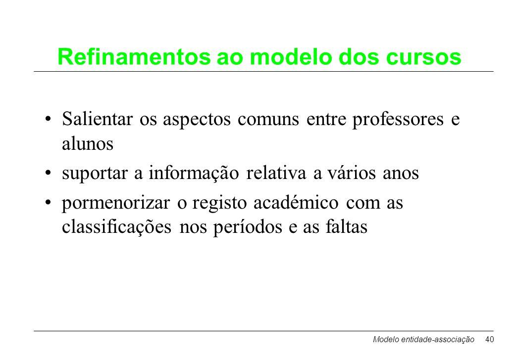 Modelo entidade-associação40 Refinamentos ao modelo dos cursos Salientar os aspectos comuns entre professores e alunos suportar a informação relativa