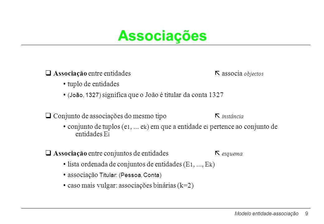 Modelo entidade-associação9 Associações Associação entre entidades associa objectos tuplo de entidades (João, 1327) significa que o João é titular da