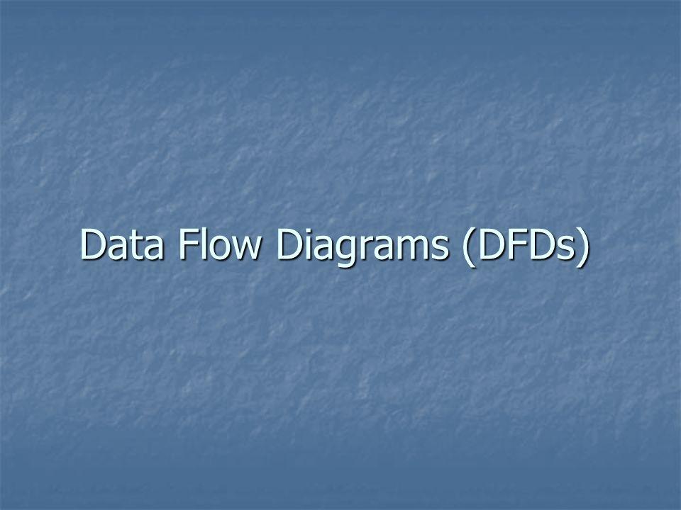 Engenharia de Software17 Especificações Operacionais Notações para indicação de especificações em estilo operacional: Notações para indicação de espec