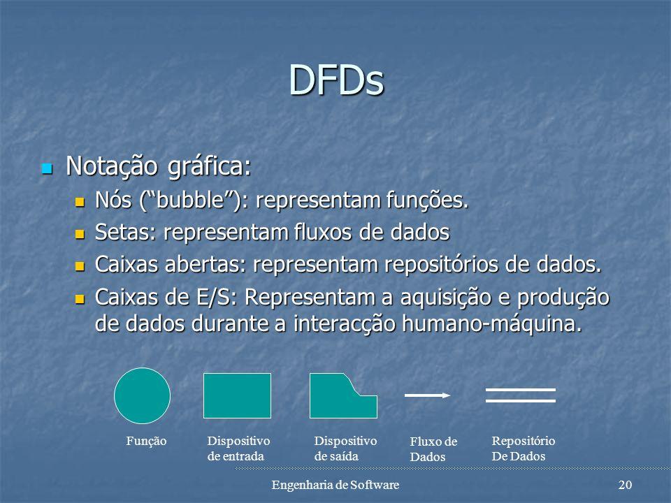 Engenharia de Software19 DFDs Servem para especificar as funções de um sistema de informação Servem para especificar as funções de um sistema de infor