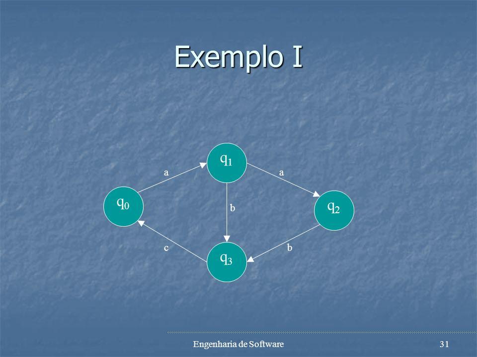 Engenharia de Software30 Máquinas de Estado Finitas Representação gráfica Representação gráfica Os nós (círculos) representam estados Os nós (círculos