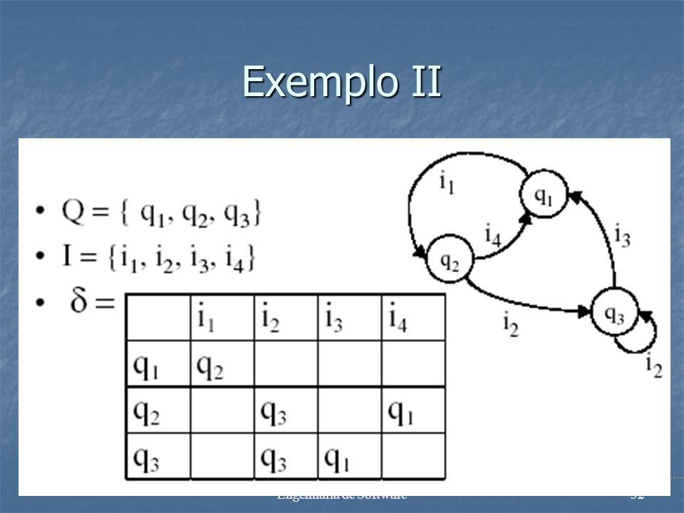 Engenharia de Software31 Exemplo I q0q0 q1q1 q3q3 q2q2 aa bc b