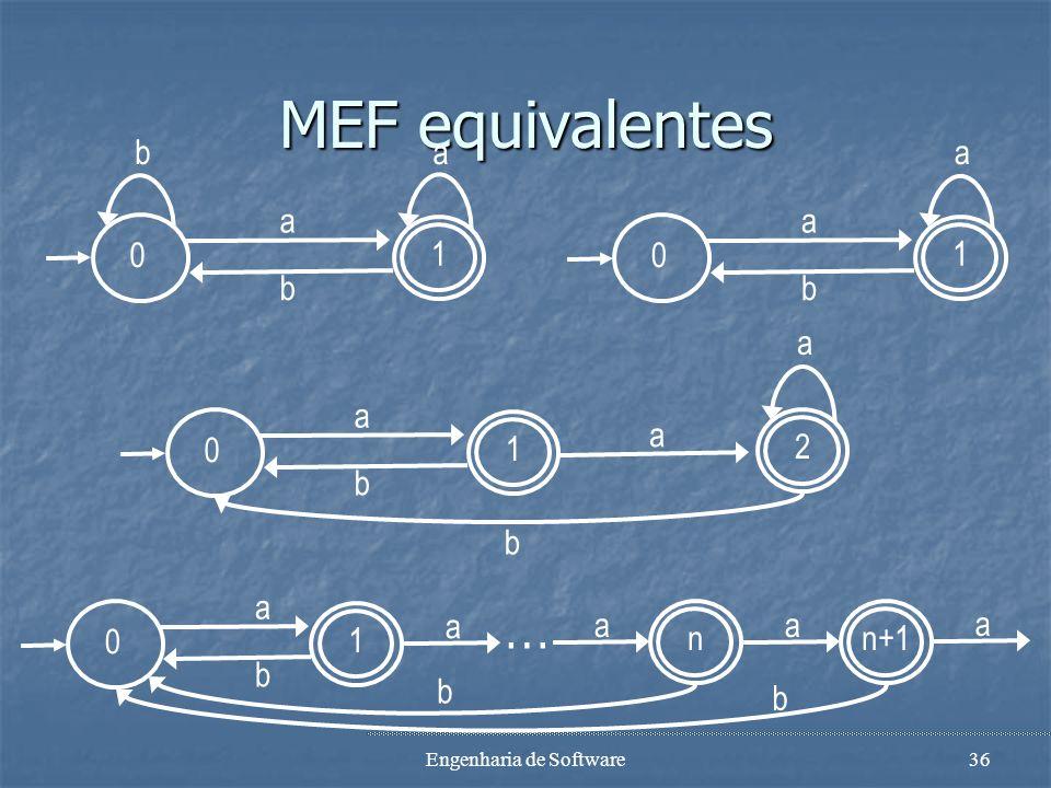 Engenharia de Software35 Geração de Linguagens Seja E = {a,b} um conjunto de eventos. Considere a linguagem: Seja E = {a,b} um conjunto de eventos. Co
