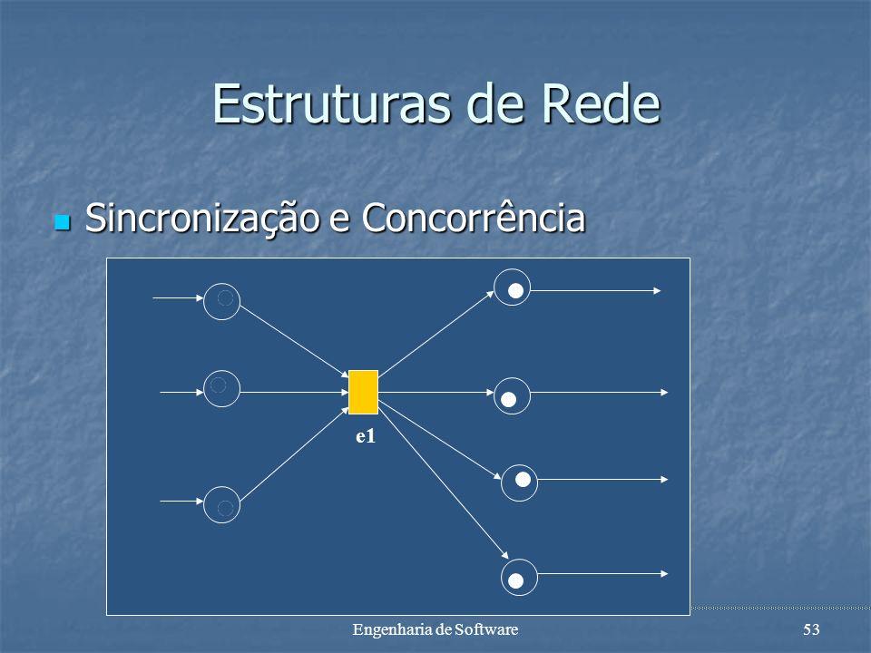 Engenharia de Software52 Estrutura da rede Sincronização Sincronização e1