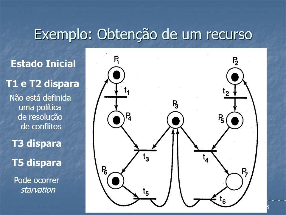 Engenharia de Software54 Exemplo: Obtenção de um recurso Estado Inicial T1 dispara T2 dispara Modelo não deterministico Tanto t3 como t4 podem dispara