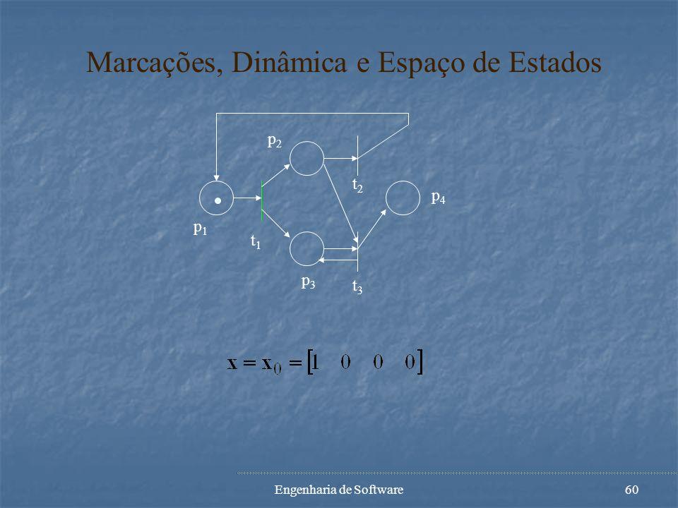 Engenharia de Software59 Marcações, Dinâmica e Espaço de Estados Def.: Uma Rede de Petri marcada é um 5-túpulo (P,T,A,w,x), em que (P,T,A,w) é um graf