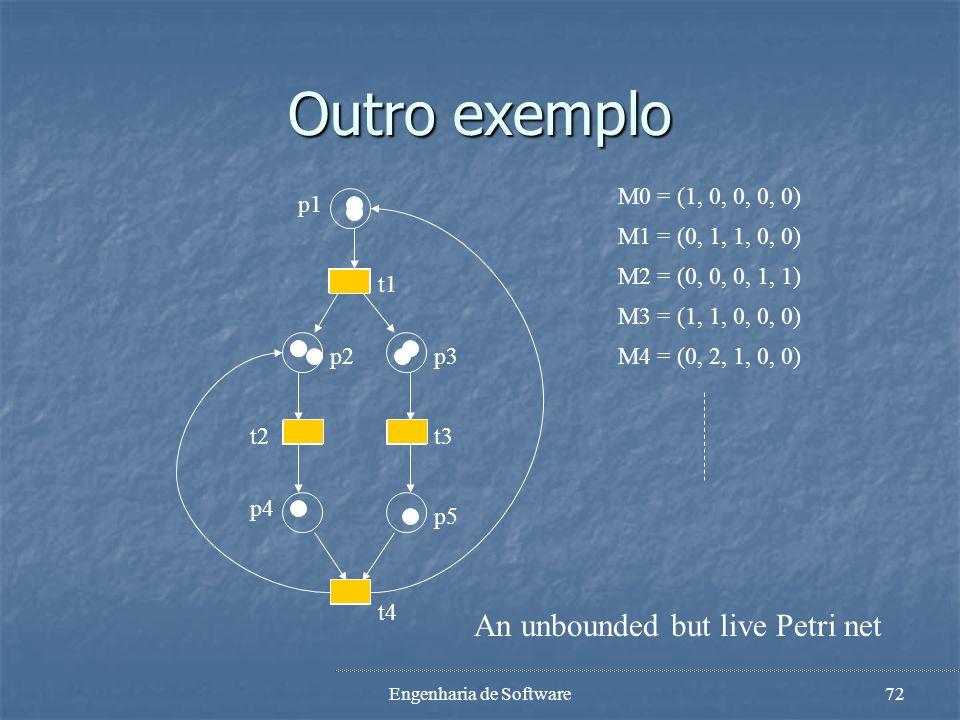 Engenharia de Software71 Um exemplo A bounded but non-live Petri net p1 p2 p3 p4 t1 t2 t3t4 M0 = (1,0,0,1) M1 = (0,1,0,1) M2 = (0,0,1,0) M3 = (0,0,0,1