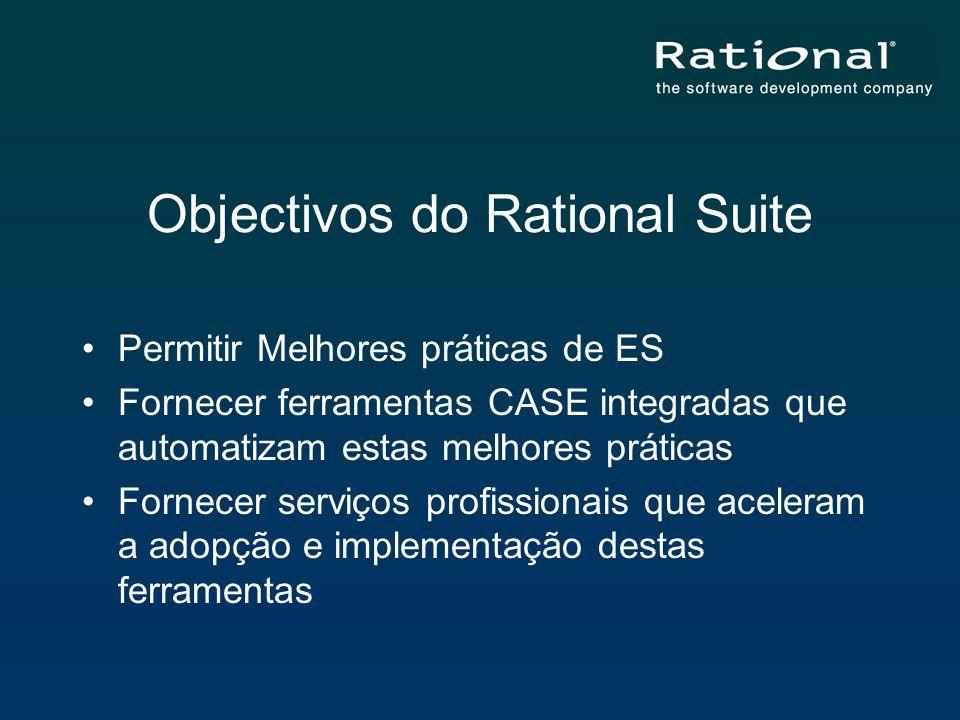 Objectivos do Rational Suite Permitir Melhores práticas de ES Fornecer ferramentas CASE integradas que automatizam estas melhores práticas Fornecer se