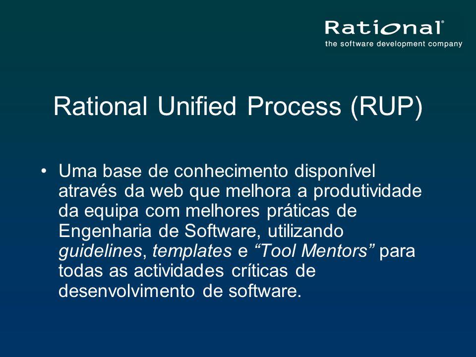 Rational Unified Process (RUP) Uma base de conhecimento disponível através da web que melhora a produtividade da equipa com melhores práticas de Engen