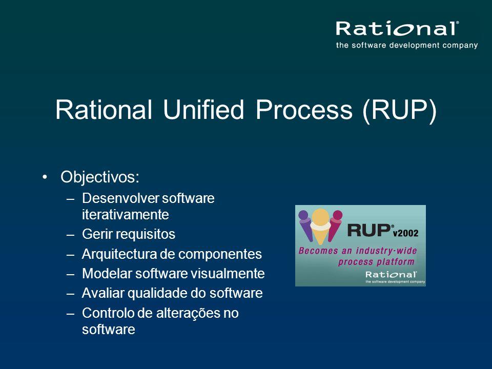 Rational Unified Process (RUP) Objectivos: –Desenvolver software iterativamente –Gerir requisitos –Arquitectura de componentes –Modelar software visua
