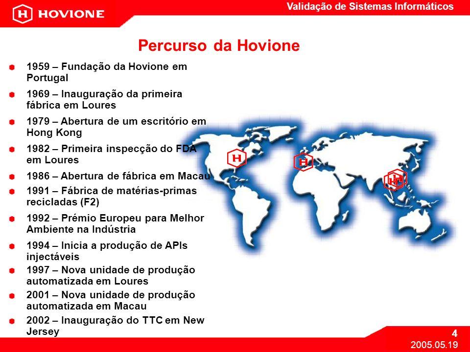 Validação de Sistemas Informáticos 4 2005.05.19 Percurso da Hovione 1959 – Fundação da Hovione em Portugal 1969 – Inauguração da primeira fábrica em L