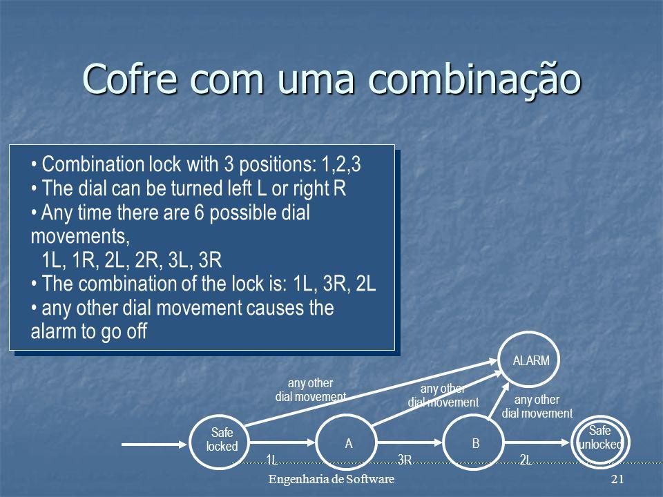 Engenharia de Software20 Cofre com uma combinação [Brady,1977] [Brady,1977]