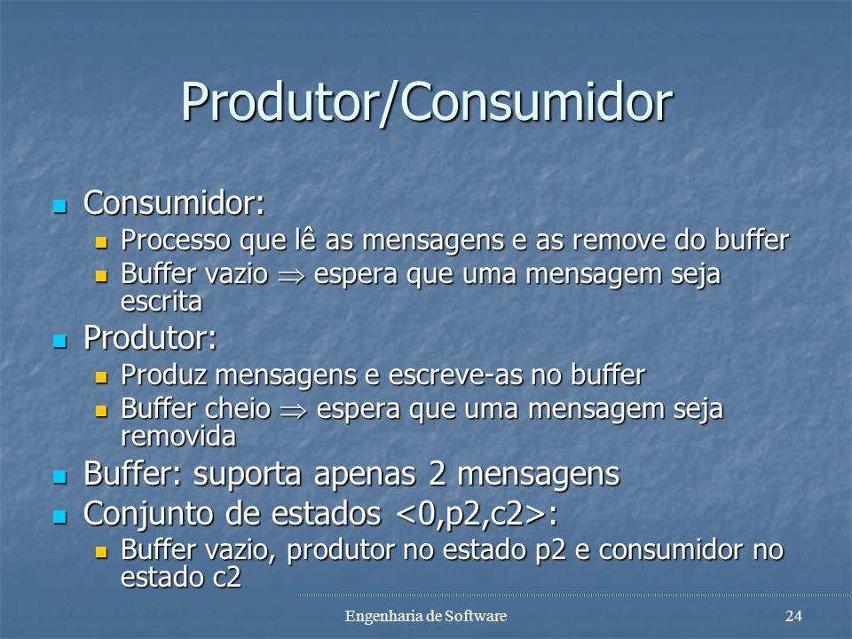Engenharia de Software23 Produtor/Consumidor a) Produtorb) Consumidorc) Buffer