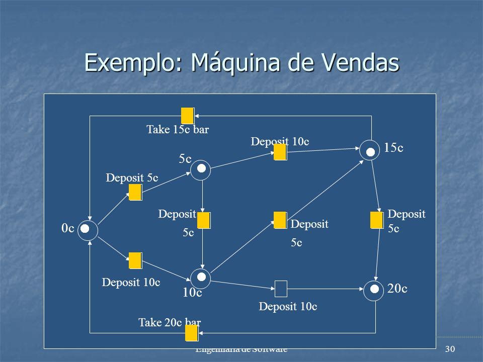 Engenharia de Software29 Exemplo: Máquina de Vendas Cenário 1: Cenário 1: Deposita 5c, deposita 5c, deposita 5c, deposita 5c, retira o consumível de 2