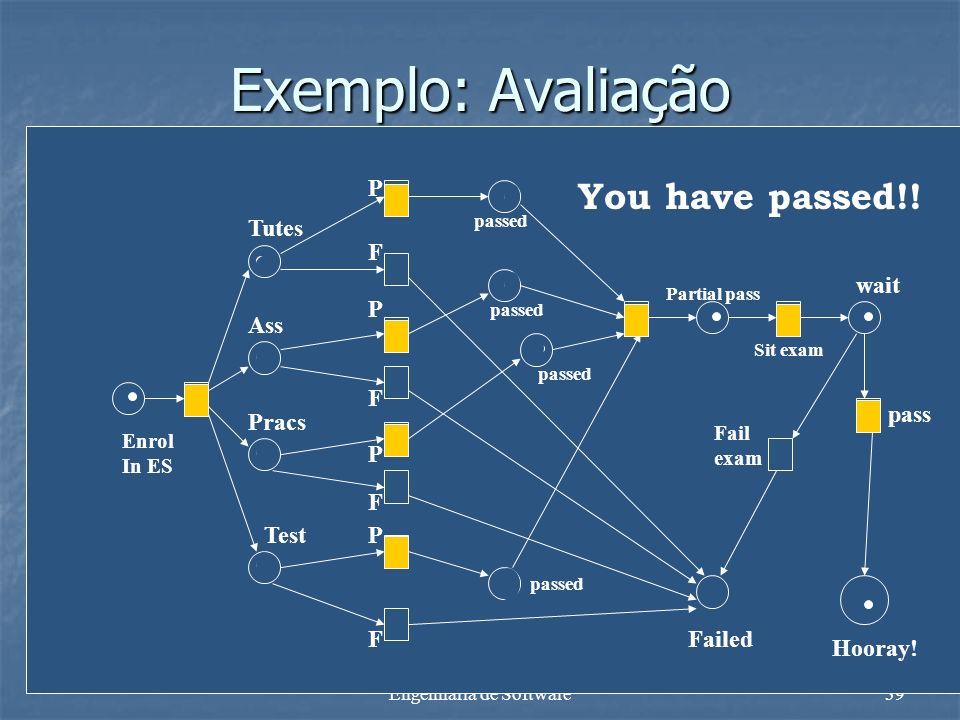 Engenharia de Software38 Exemplo: Avaliação Durante o semestre, o estudante têm de passar a: Durante o semestre, o estudante têm de passar a: Tutes Tu