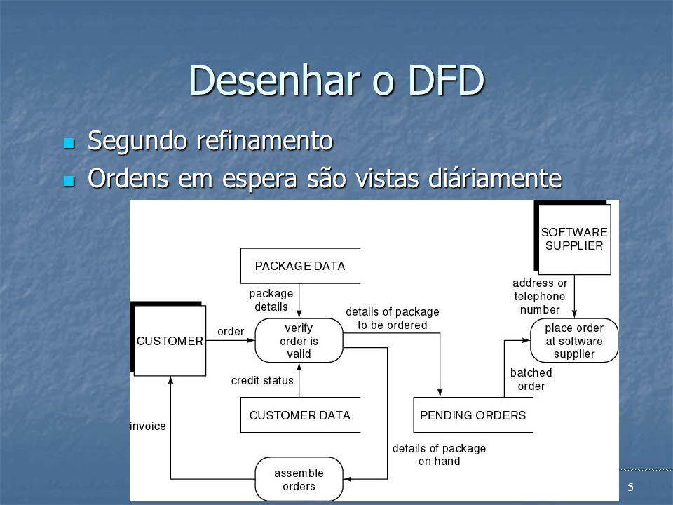 Engenharia de Software5 Desenhar o DFD Segundo refinamento Segundo refinamento Ordens em espera são vistas diáriamente Ordens em espera são vistas diáriamente