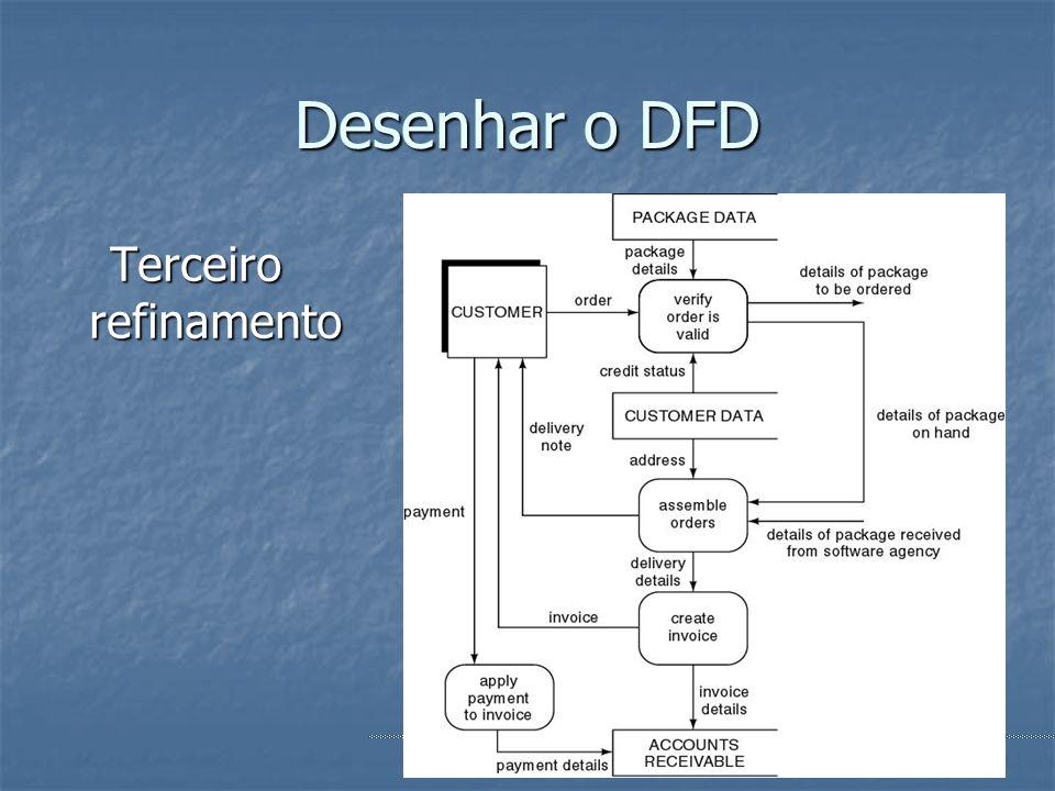 Engenharia de Software5 Desenhar o DFD Segundo refinamento Segundo refinamento Ordens em espera são vistas diáriamente Ordens em espera são vistas diá