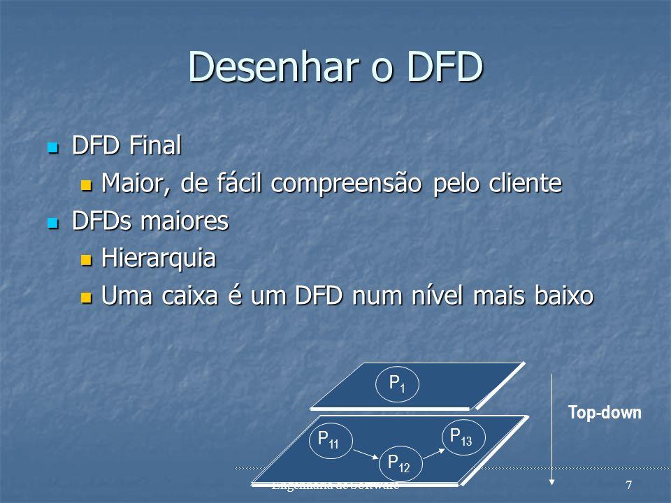 Engenharia de Software7 Desenhar o DFD DFD Final DFD Final Maior, de fácil compreensão pelo cliente Maior, de fácil compreensão pelo cliente DFDs maiores DFDs maiores Hierarquia Hierarquia Uma caixa é um DFD num nível mais baixo Uma caixa é um DFD num nível mais baixo P1P1 P 11 P 12 P 13 Top-down