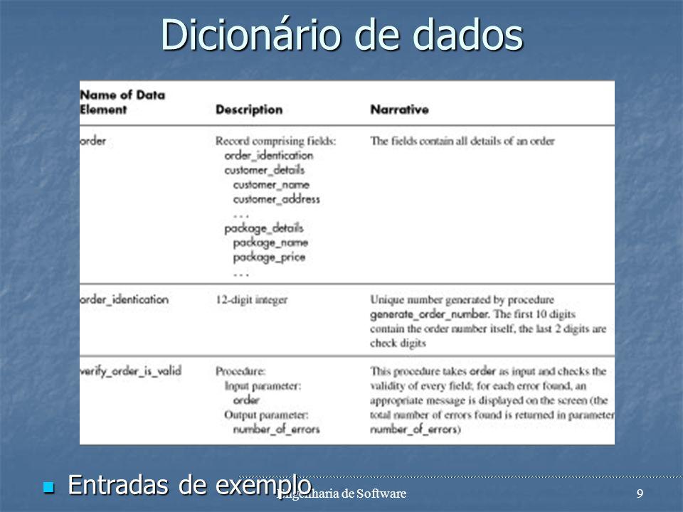 Engenharia de Software9 Dicionário de dados Entradas de exemplo Entradas de exemplo