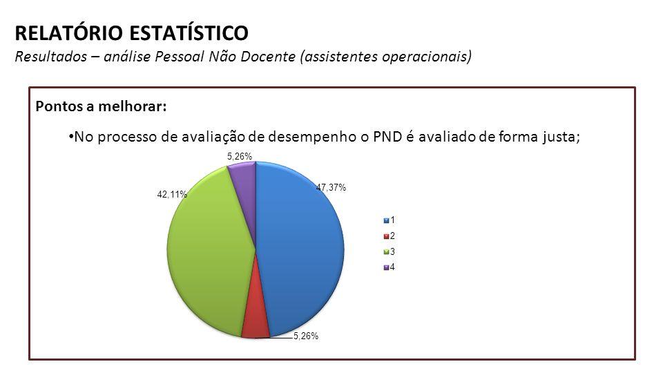 RELATÓRIO ESTATÍSTICO Resultados – análise Pessoal Não Docente (assistentes operacionais) Pontos a melhorar: No processo de avaliação de desempenho o